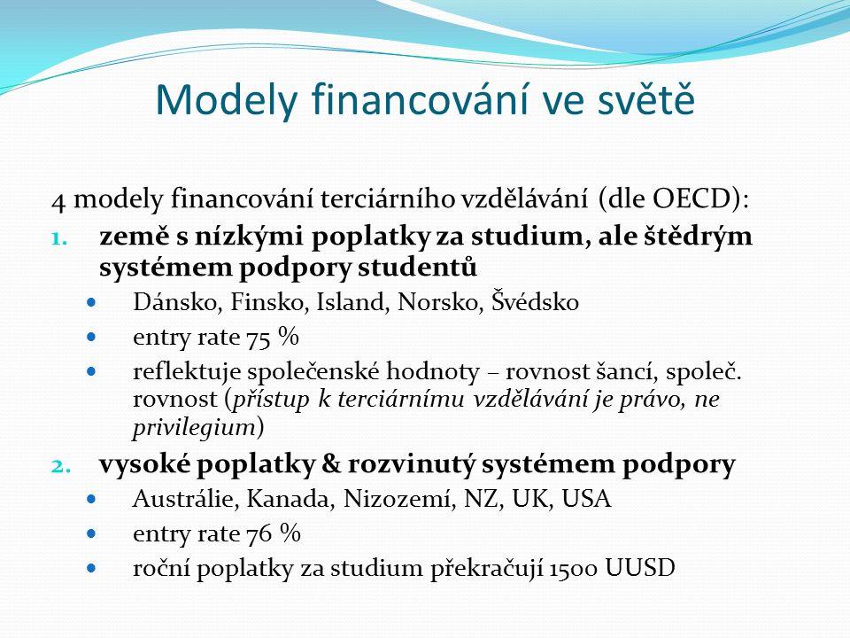 Modely financování ve světě 4 modely financování terciárního vzdělávání (dle OECD): 1.