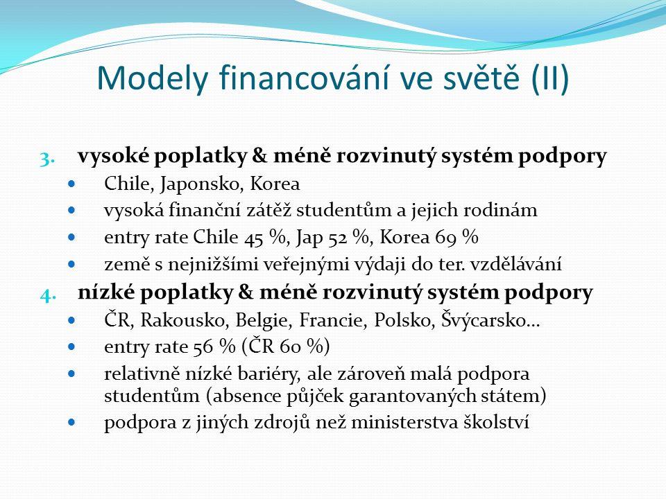 Modely financování ve světě (II) 3.