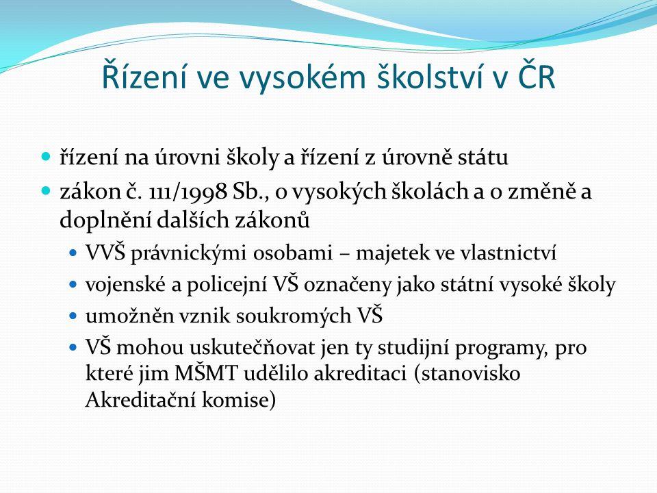 Řízení ve vysokém školství v ČR řízení na úrovni školy a řízení z úrovně státu zákon č.