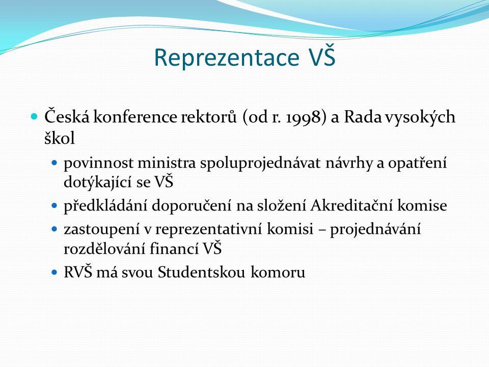 Reprezentace VŠ Česká konference rektorů (od r.