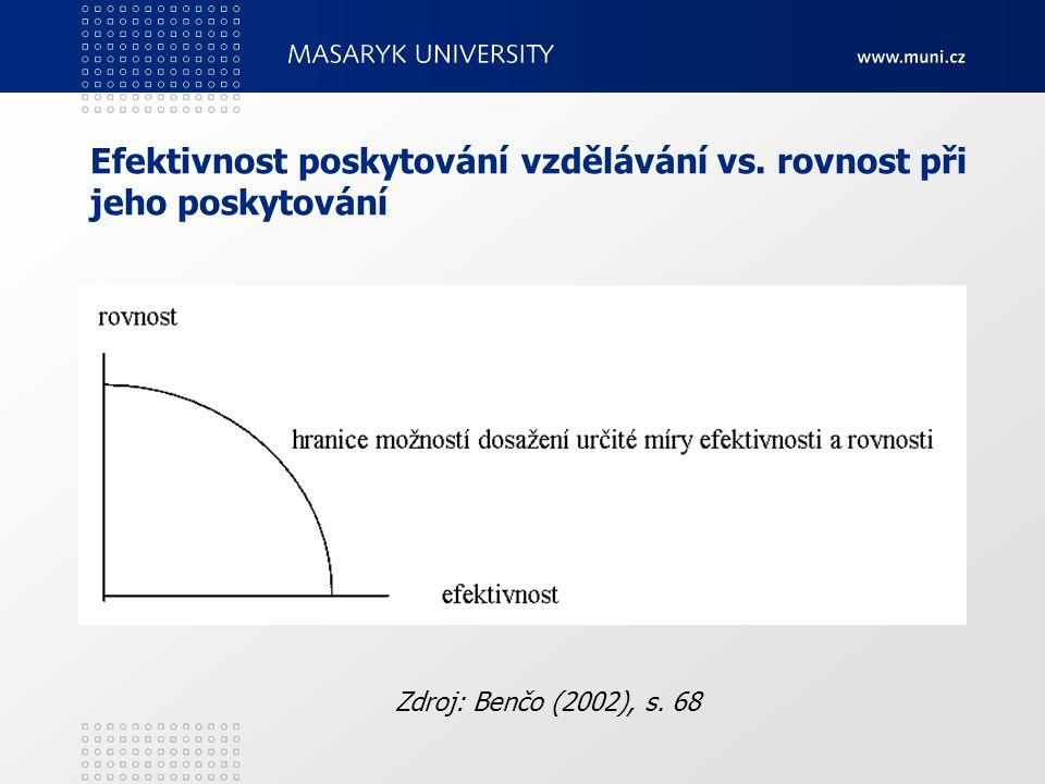 Efektivnost poskytování vzdělávání vs. rovnost při jeho poskytování Zdroj: Benčo (2002), s. 68