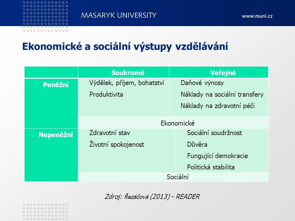 Ekonomické a sociální výstupy vzdělávání SoukroméVeřejné Peněžní Výdělek, příjem, bohatství Produktivita Daňové výnosy Náklady na sociální transfery N