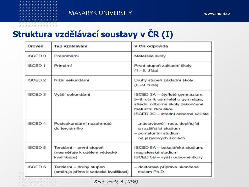 Struktura vzdělávací soustavy v ČR (I) Zdroj: Veselý, A. (2006)