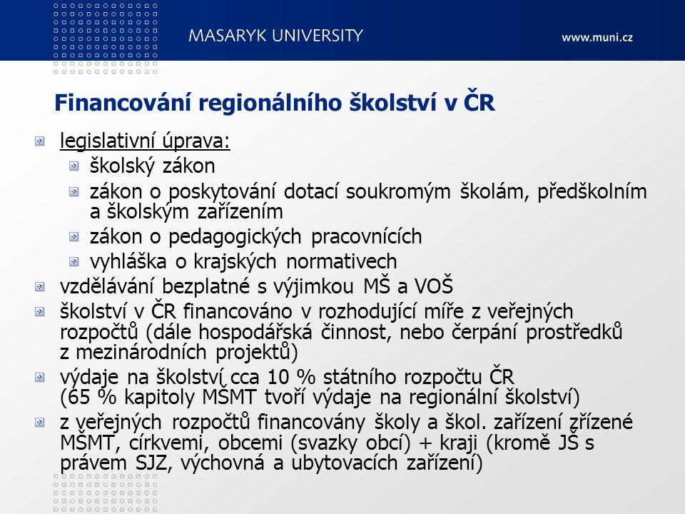 Financování regionálního školství v ČR legislativní úprava: školský zákon zákon o poskytování dotací soukromým školám, předškolním a školským zařízení