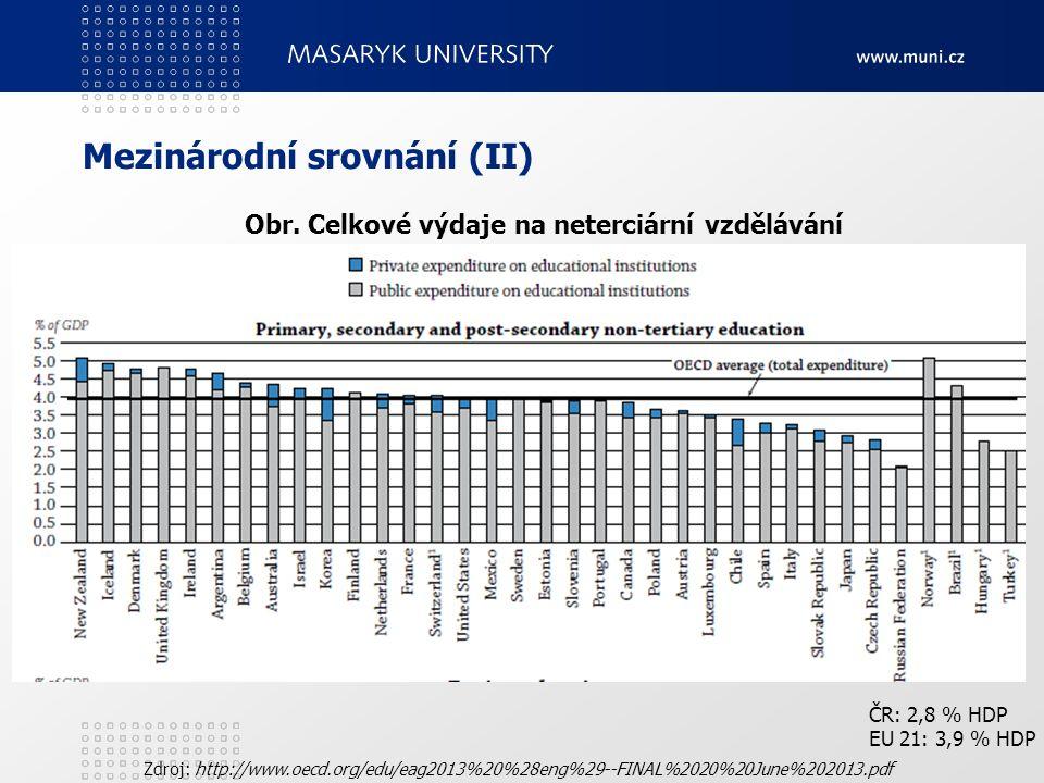 Mezinárodní srovnání (II) Obr. Celkové výdaje na neterciární vzdělávání Zdroj: http://www.oecd.org/edu/eag2013%20%28eng%29--FINAL%2020%20June%202013.p