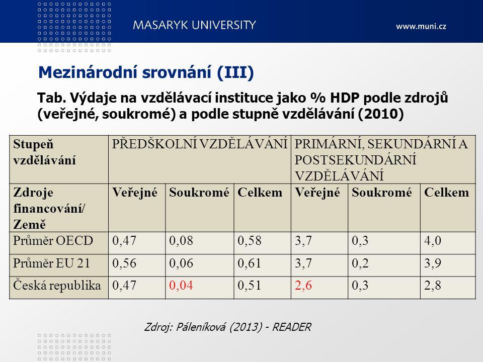 Mezinárodní srovnání (III) Stupeň vzdělávání PŘEDŠKOLNÍ VZDĚLÁVÁNÍPRIMÁRNÍ, SEKUNDÁRNÍ A POSTSEKUNDÁRNÍ VZDĚLÁVÁNÍ Zdroje financování/ Země VeřejnéSou