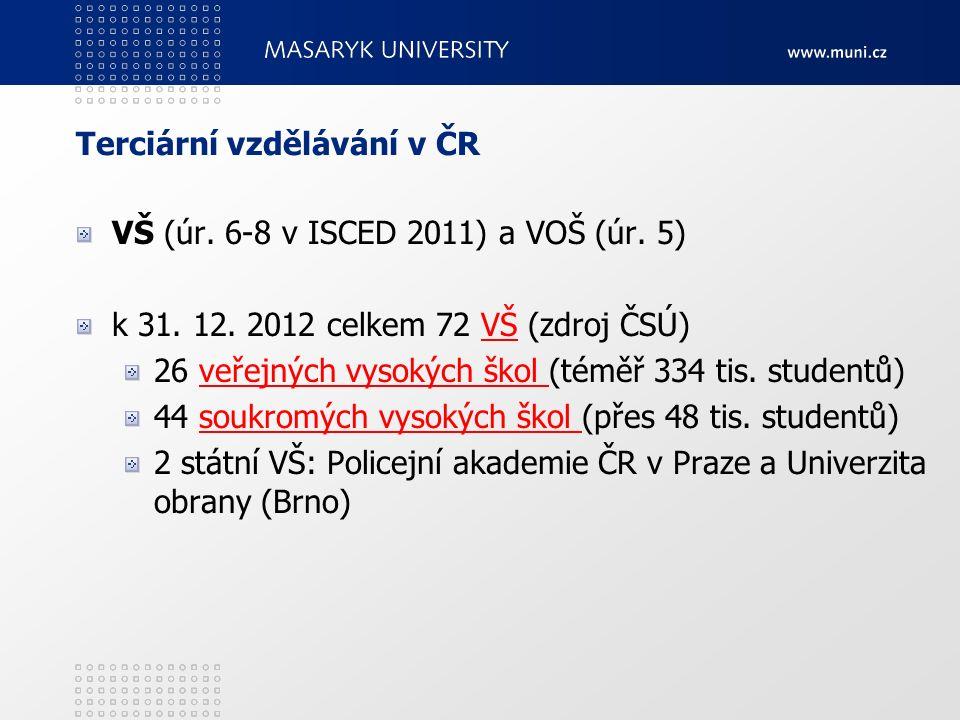 Terciární vzdělávání v ČR VŠ (úr. 6-8 v ISCED 2011) a VOŠ (úr. 5) k 31. 12. 2012 celkem 72 VŠ (zdroj ČSÚ)VŠ 26 veřejných vysokých škol (téměř 334 tis.