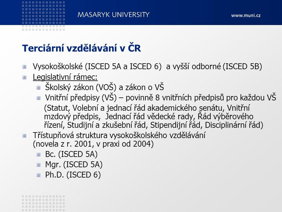 Terciární vzdělávání v ČR Vysokoškolské (ISCED 5A a ISCED 6) a vyšší odborné (ISCED 5B) Legislativní rámec: Školský zákon (VOŠ) a zákon o VŠ Vnitřní p