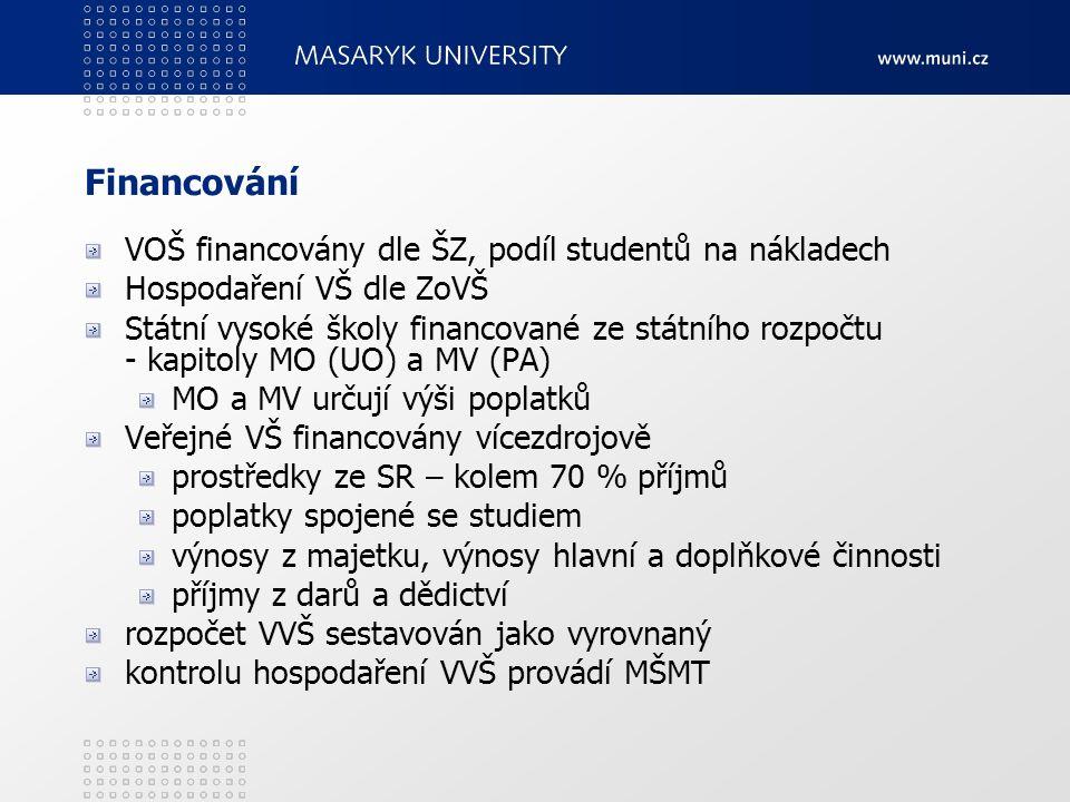 Financování VOŠ financovány dle ŠZ, podíl studentů na nákladech Hospodaření VŠ dle ZoVŠ Státní vysoké školy financované ze státního rozpočtu - kapitol
