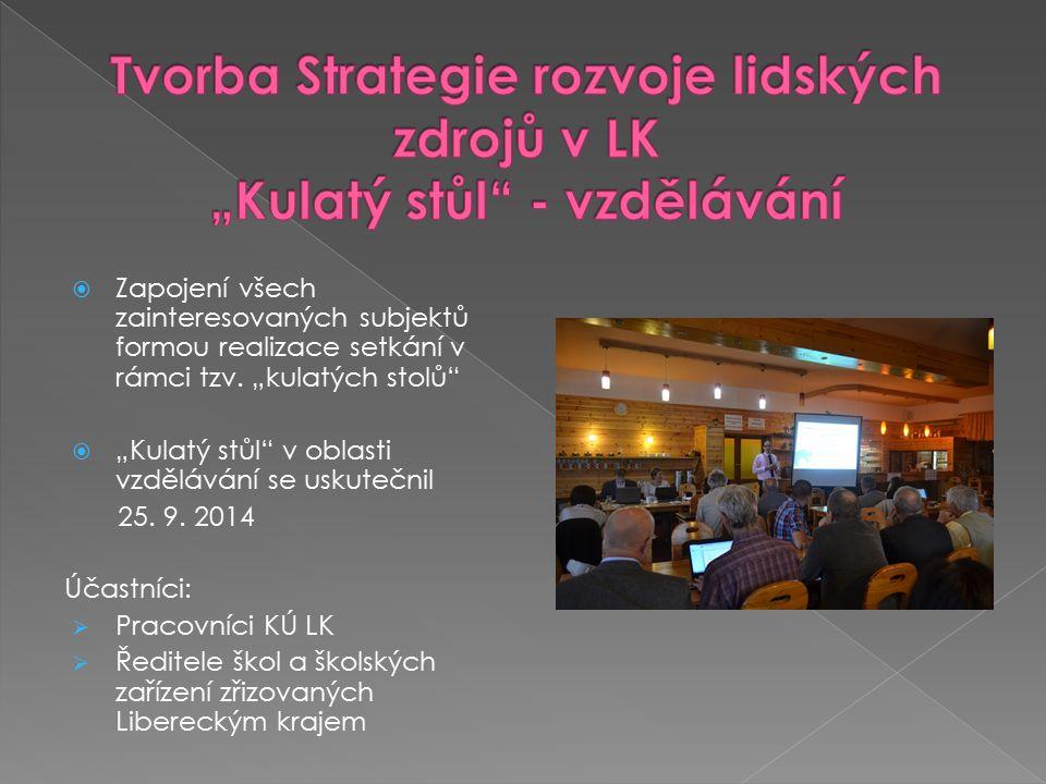  Zapojení všech zainteresovaných subjektů formou realizace setkání v rámci tzv.