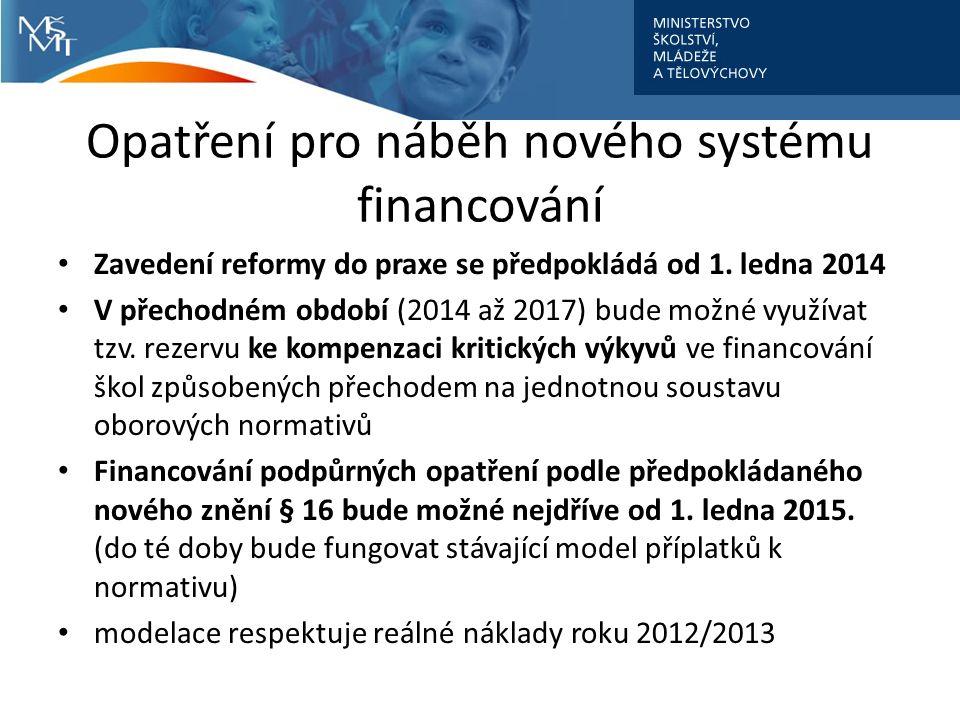 Opatření pro náběh nového systému financování Zavedení reformy do praxe se předpokládá od 1.