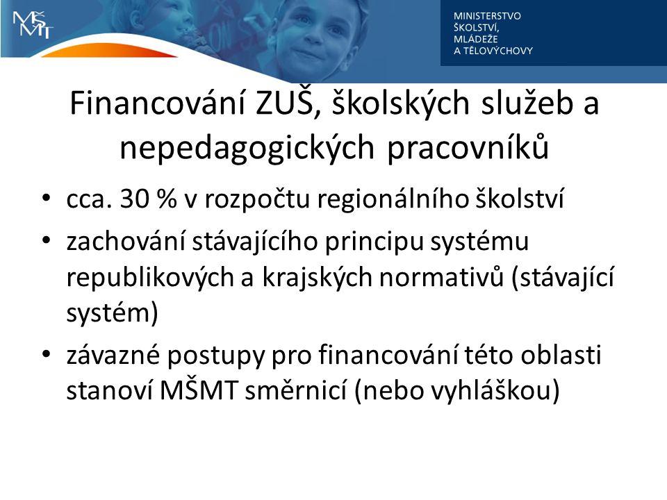 Financování ZUŠ, školských služeb a nepedagogických pracovníků cca.