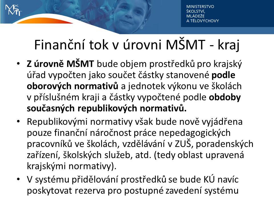 Finanční tok v úrovni MŠMT - kraj Z úrovně MŠMT bude objem prostředků pro krajský úřad vypočten jako součet částky stanovené podle oborových normativů a jednotek výkonu ve školách v příslušném kraji a částky vypočtené podle obdoby současných republikových normativů.