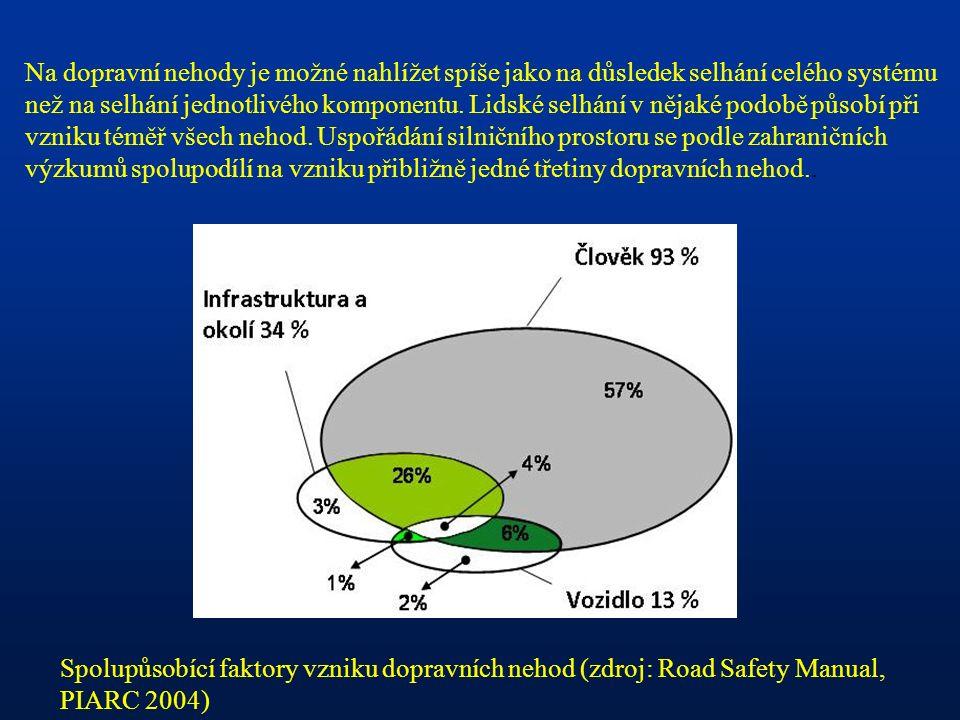 Na dopravní nehody je možné nahlížet spíše jako na důsledek selhání celého systému než na selhání jednotlivého komponentu.