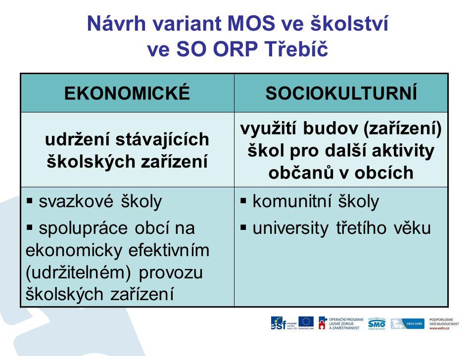 Návrh variant MOS ve školství ve SO ORP Třebíč EKONOMICKÉSOCIOKULTURNÍ udržení stávajících školských zařízení využití budov (zařízení) škol pro další