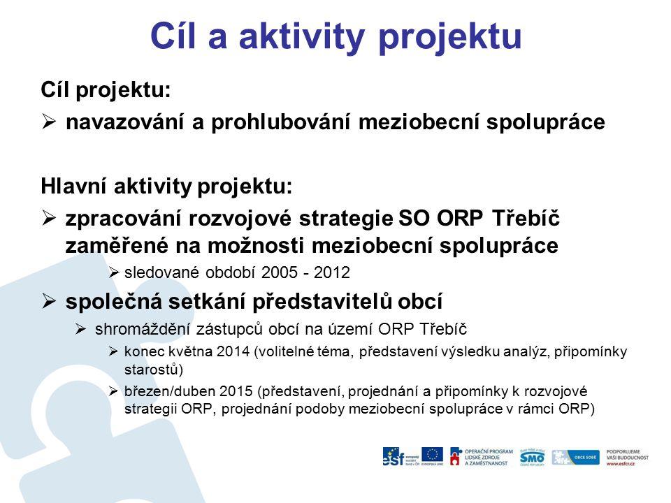 Cíl a aktivity projektu Cíl projektu:  navazování a prohlubování meziobecní spolupráce Hlavní aktivity projektu:  zpracování rozvojové strategie SO