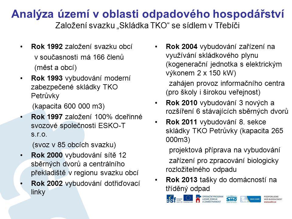 """Analýza území v oblasti odpadového hospodářství Založení svazku """"Skládka TKO se sídlem v Třebíči Rok 1992 založení svazku obcí v současnosti má 166 členů (měst a obcí) Rok 1993 vybudování moderní zabezpečené skládky TKO Petrůvky (kapacita 600 000 m3) Rok 1997 založení 100% dceřinné svozové společnosti ESKO-T s.r.o."""