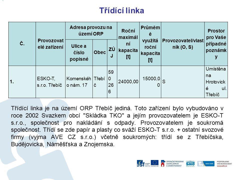 Třídící linka Třídící linka je na území ORP Třebíč jediná.