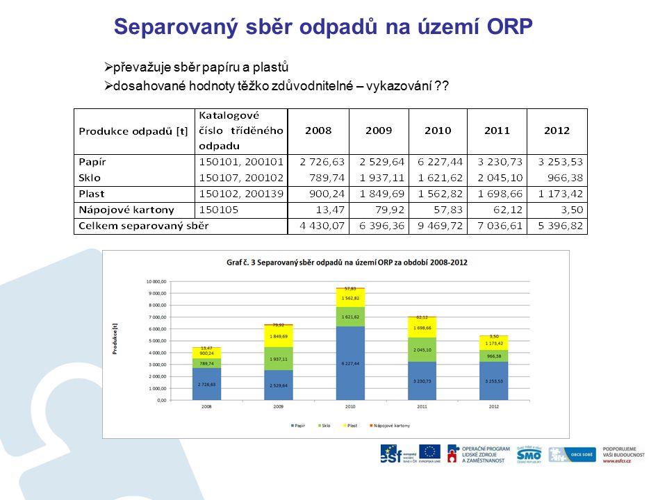Separovaný sběr odpadů na území ORP  převažuje sběr papíru a plastů  dosahované hodnoty těžko zdůvodnitelné – vykazování ??
