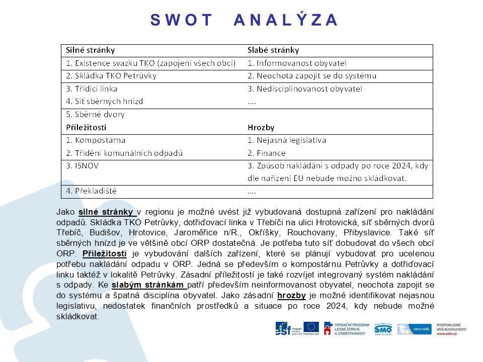 S W O T A N A L Ý Z A Jako silné stránky v regionu je možné uvést již vybudovaná dostupná zařízení pro nakládání odpadů.