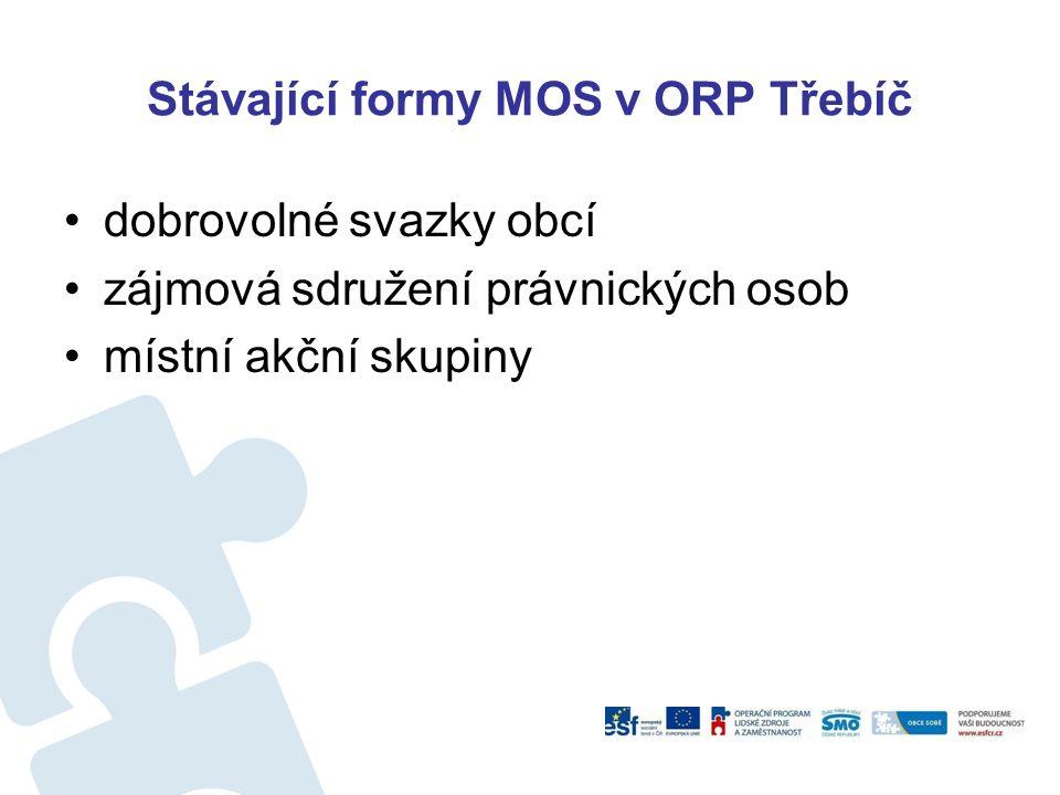Stávající formy MOS v ORP Třebíč dobrovolné svazky obcí zájmová sdružení právnických osob místní akční skupiny