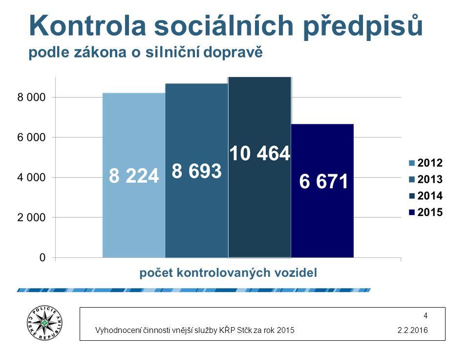 Kontrola sociálních předpisů podle zákona o silniční dopravě 2.2.2016Vyhodnocení činnosti vnější služby KŘP Stčk za rok 2015 4