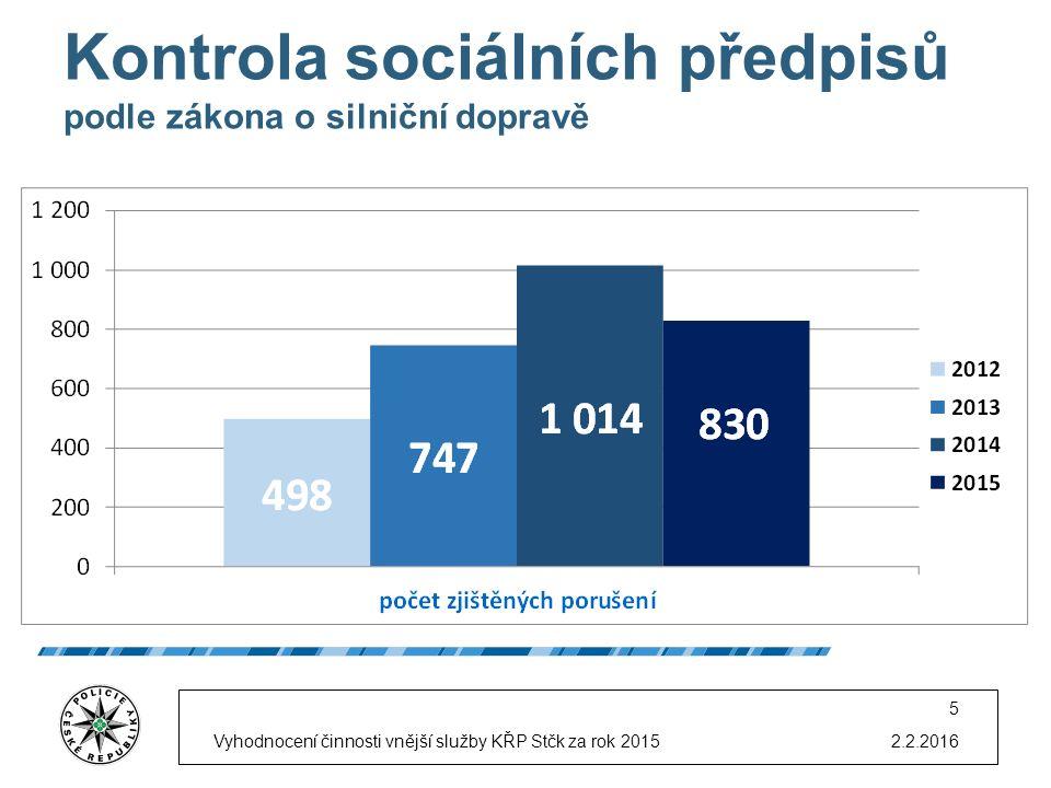 2.2.2016Vyhodnocení činnosti vnější služby KŘP Stčk za rok 2015 5 Kontrola sociálních předpisů podle zákona o silniční dopravě