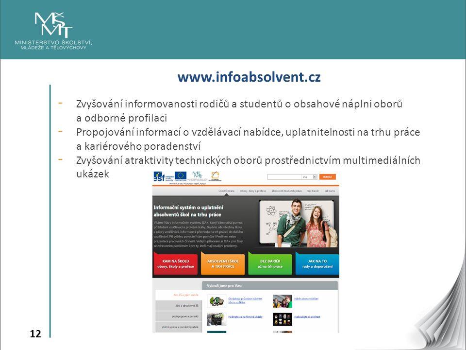 12 www.infoabsolvent.cz - Zvyšování informovanosti rodičů a studentů o obsahové náplni oborů a odborné profilaci - Propojování informací o vzdělávací