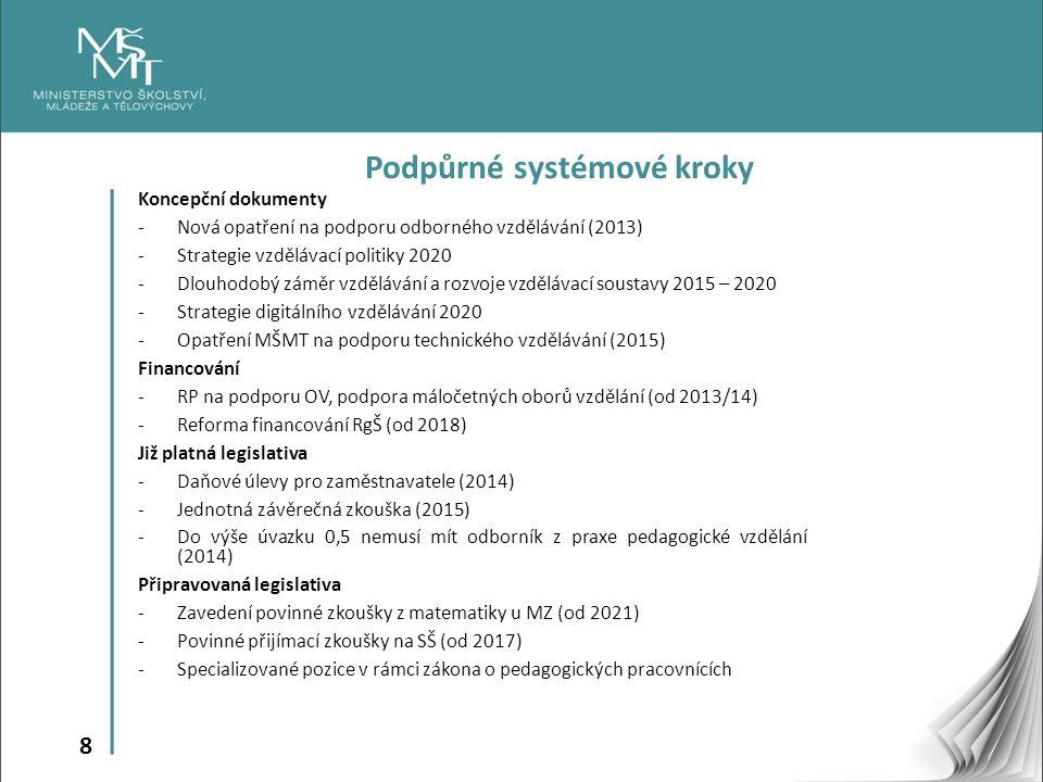 8 Podpůrné systémové kroky Koncepční dokumenty -Nová opatření na podporu odborného vzdělávání (2013) -Strategie vzdělávací politiky 2020 -Dlouhodobý z