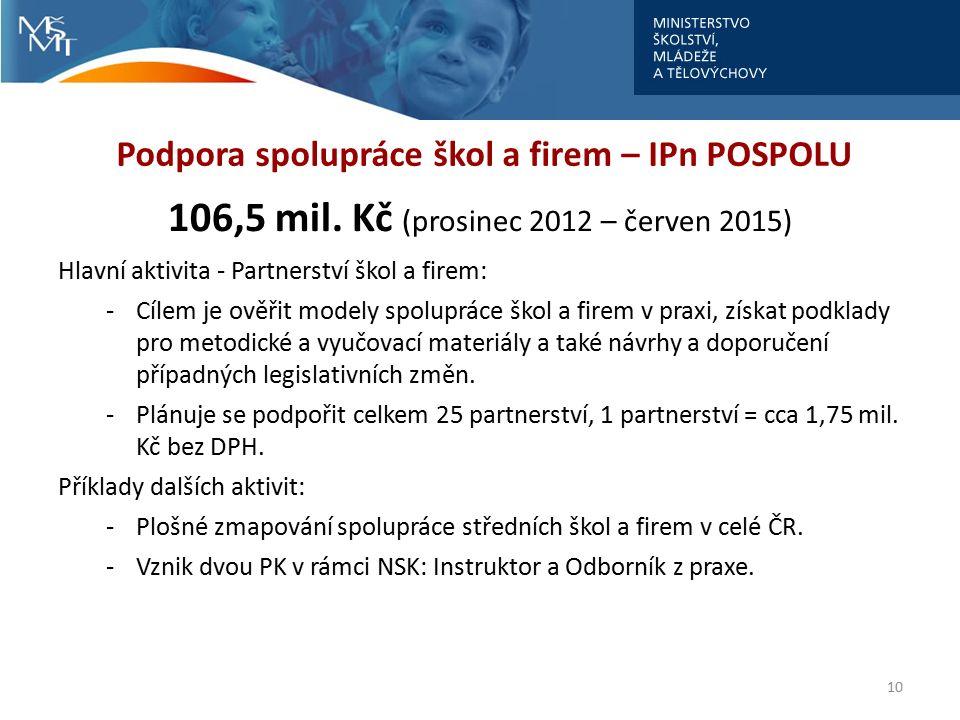 Podpora spolupráce škol a firem – IPn POSPOLU 106,5 mil. Kč (prosinec 2012 – červen 2015) Hlavní aktivita - Partnerství škol a firem: -Cílem je ověřit