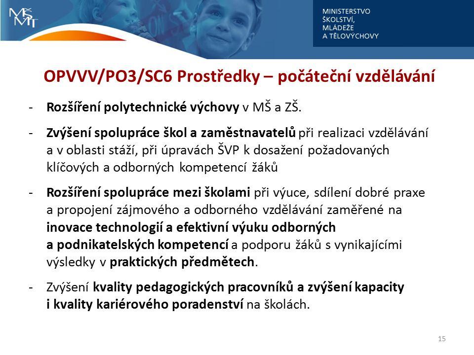 OPVVV/PO3/SC6 Prostředky – počáteční vzdělávání -Rozšíření polytechnické výchovy v MŠ a ZŠ. -Zvýšení spolupráce škol a zaměstnavatelů při realizaci vz