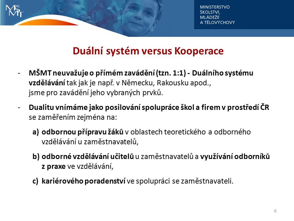Duální systém versus Kooperace -MŠMT neuvažuje o přímém zavádění (tzn. 1:1) - Duálního systému vzdělávání tak jak je např. v Německu, Rakousku apod.,