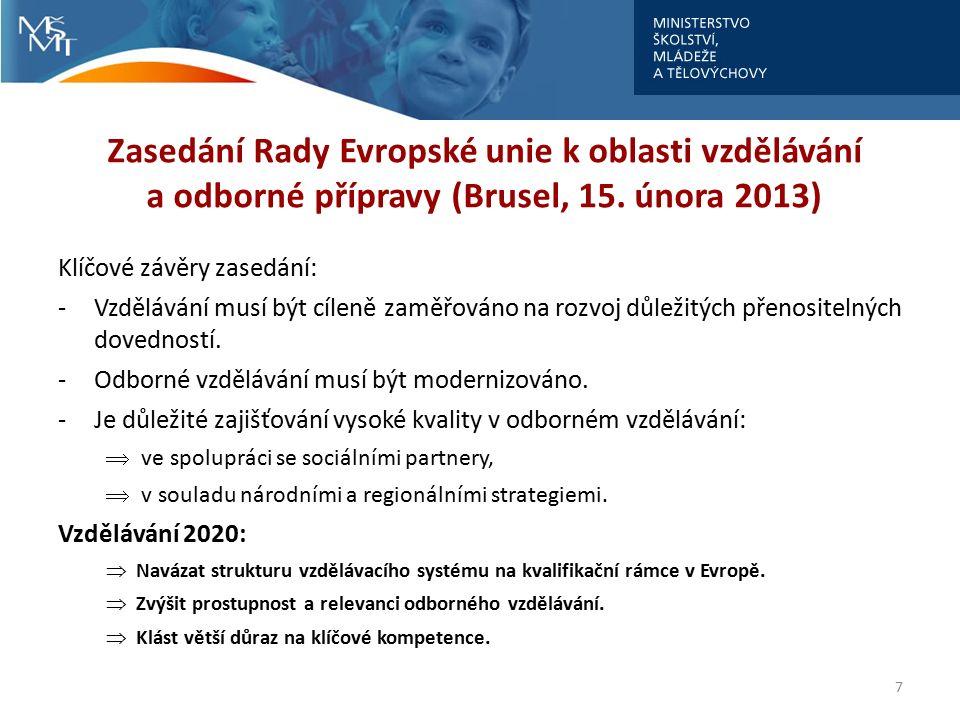 Zasedání Rady Evropské unie k oblasti vzdělávání a odborné přípravy (Brusel, 15. února 2013) Klíčové závěry zasedání: -Vzdělávání musí být cíleně zamě