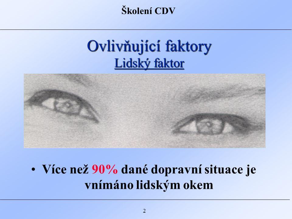 Školení CDV 3 Ovlivňující faktory Za tmy registruje lidské oko pouze 5% informací, které jsou registrovány za denního světla