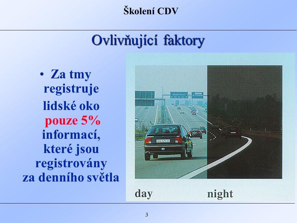Školení CDV 24 ß  = 58° Osvětlovací úhel Viditelnost dopravních značek