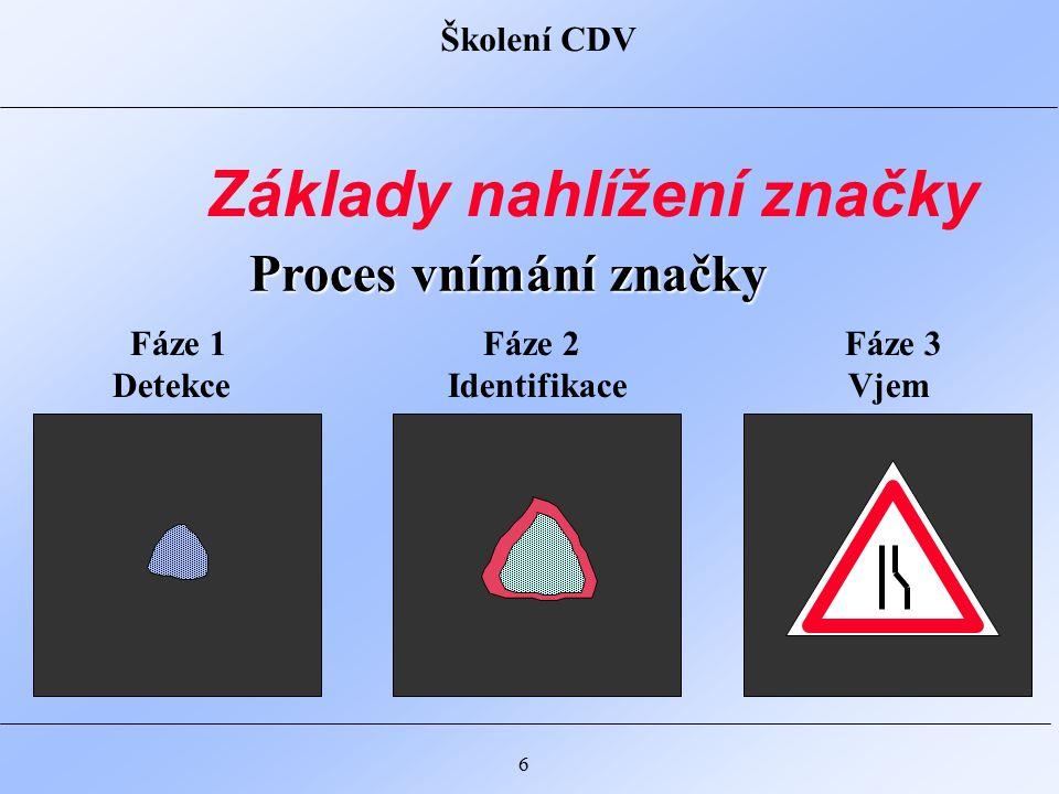Školení CDV 17 Dopravní značky jsou efektivní pokud: Pokryjí určený požadavek Upoutají pozornost řidiče Sdělují jednoduché a srozumitelné sdělení Jsou řidičem respektovány Jsou umístěny tak, aby umožnily dostatek času pro příslušné kroky
