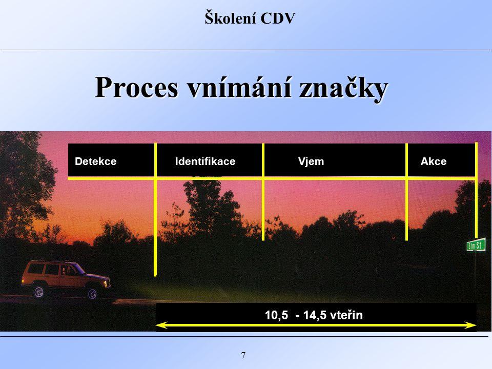 Školení CDV 18 Okolní prostředí dopravních značek Okolním světlem Dopravní složitostí Rychlostí Umístěním dopravní značky Okolí dopravních značek je charakterizováno: