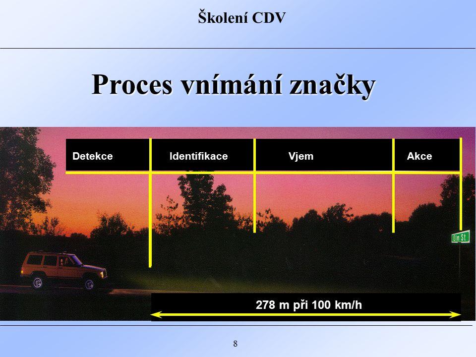 Školení CDV 8 Detekce Identifikace Vjem Akce 278 m při 100 km/h Proces vnímání značky