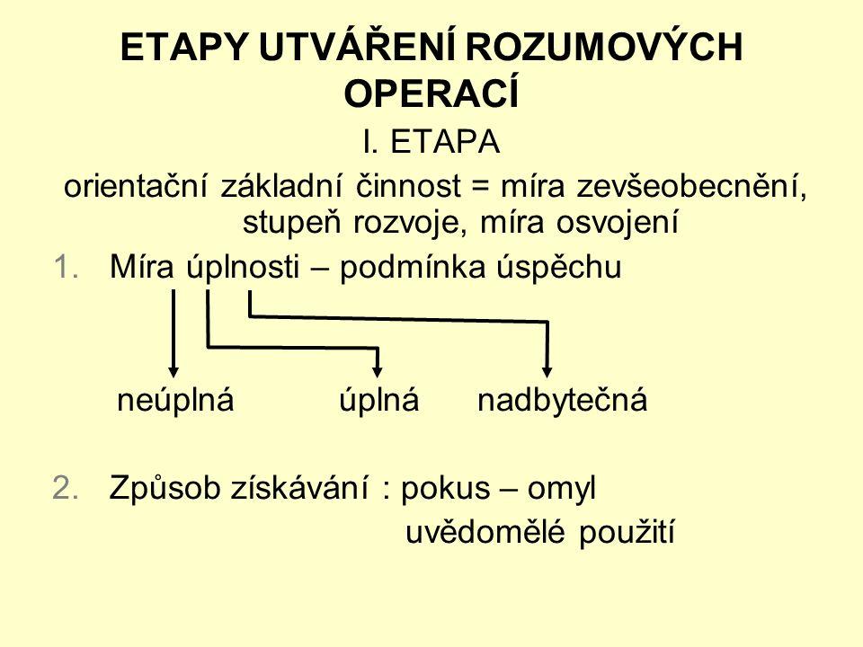 ETAPY UTVÁŘENÍ ROZUMOVÝCH OPERACÍ I. ETAPA orientační základní činnost = míra zevšeobecnění, stupeň rozvoje, míra osvojení 1.Míra úplnosti – podmínka