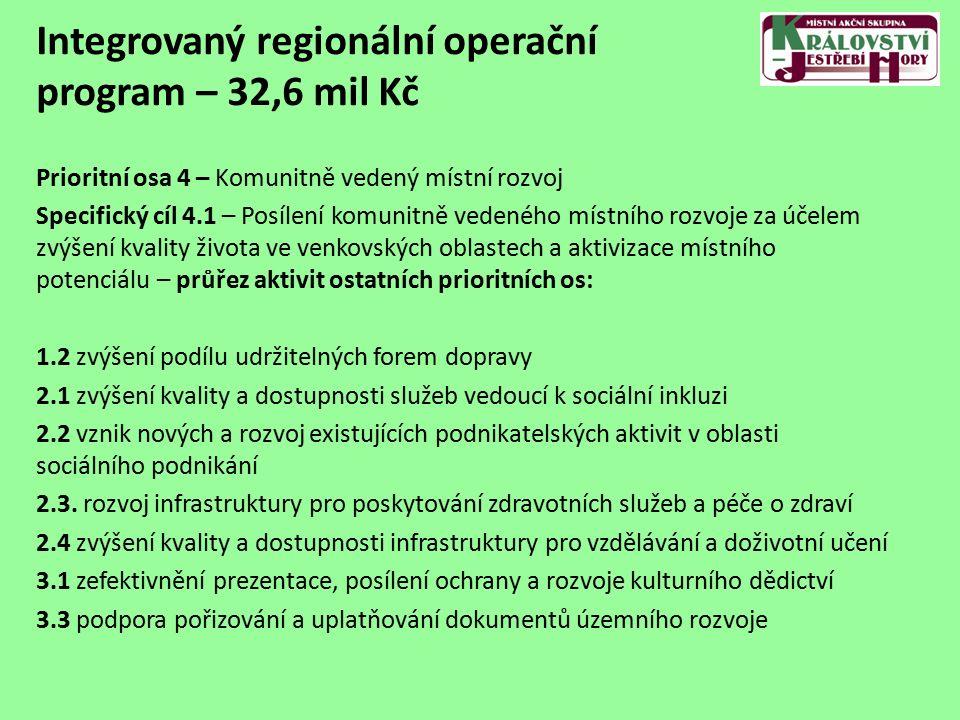 Integrovaný regionální operační program – 32,6 mil Kč Prioritní osa 4 – Komunitně vedený místní rozvoj Specifický cíl 4.1 – Posílení komunitně vedeného místního rozvoje za účelem zvýšení kvality života ve venkovských oblastech a aktivizace místního potenciálu – průřez aktivit ostatních prioritních os: 1.2 zvýšení podílu udržitelných forem dopravy 2.1 zvýšení kvality a dostupnosti služeb vedoucí k sociální inkluzi 2.2 vznik nových a rozvoj existujících podnikatelských aktivit v oblasti sociálního podnikání 2.3.