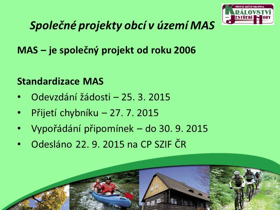 Společné projekty obcí v území MAS - diskuze Máte nějaké nápady.