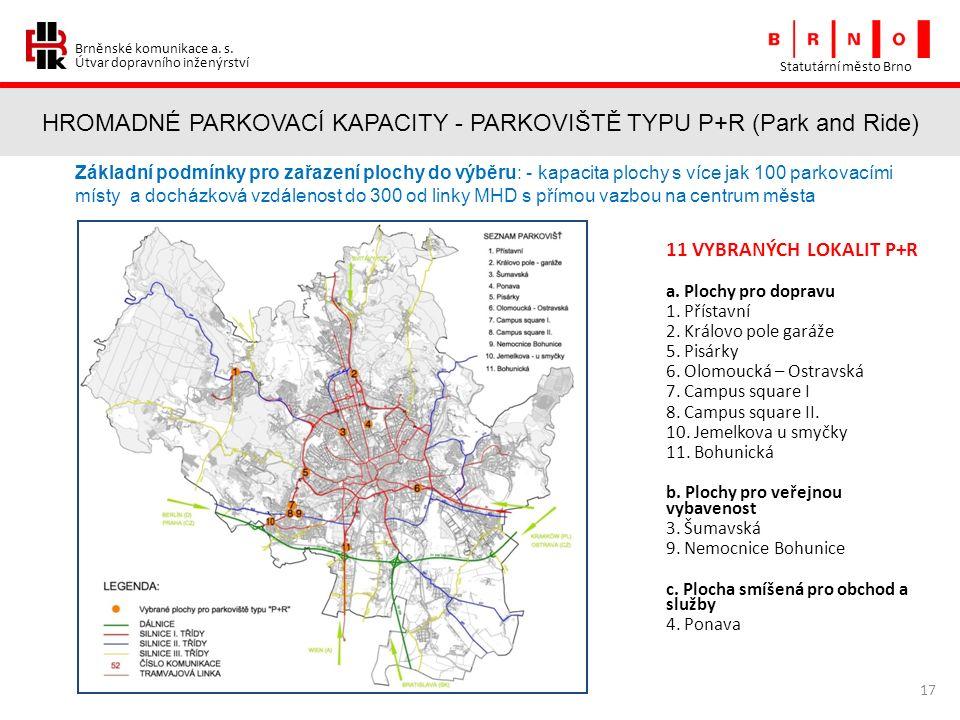 Brněnské komunikace a. s. Útvar dopravního inženýrství HROMADNÉ PARKOVACÍ KAPACITY - PARKOVIŠTĚ TYPU P+R (Park and Ride) Statutární město Brno 17 11 V