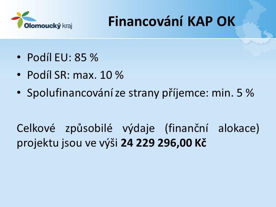Financování KAP OK Podíl EU: 85 % Podíl SR: max.10 % Spolufinancování ze strany příjemce: min.