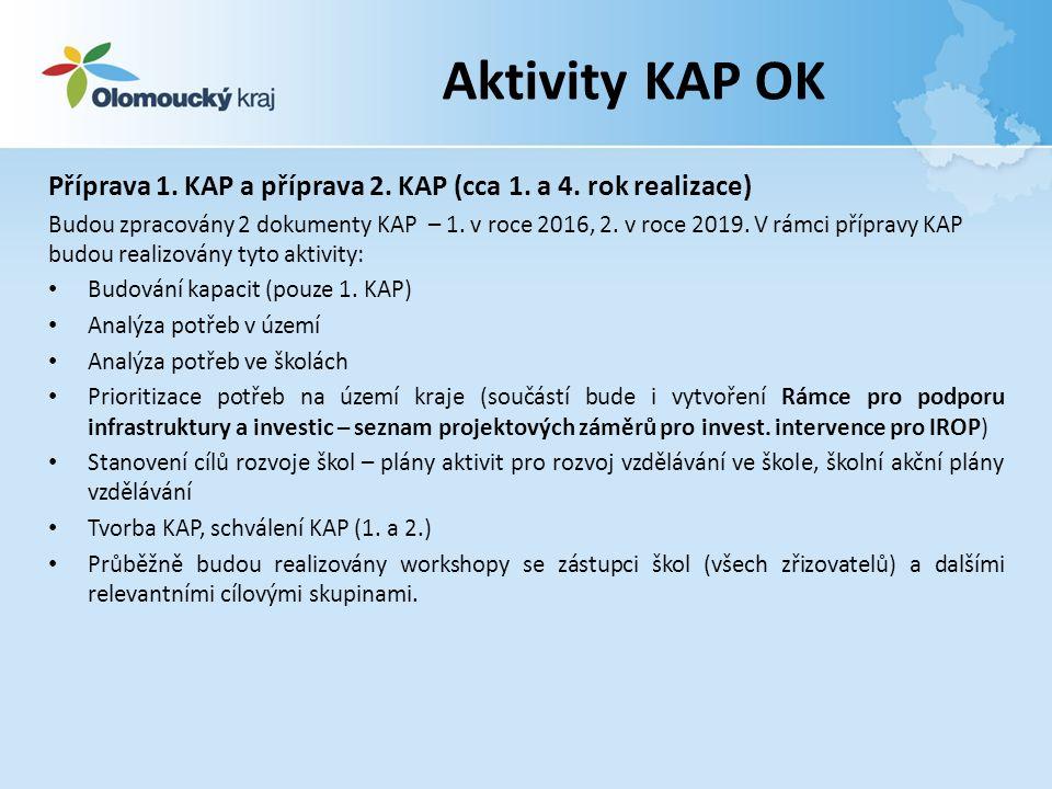 Aktivity KAP OK Příprava 1.KAP a příprava 2. KAP (cca 1.