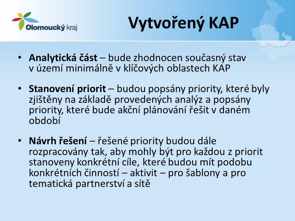 Vytvořený KAP Analytická část – bude zhodnocen současný stav v území minimálně v klíčových oblastech KAP Stanovení priorit – budou popsány priority, které byly zjištěny na základě provedených analýz a popsány priority, které bude akční plánování řešit v daném období Návrh řešení – řešené priority budou dále rozpracovány tak, aby mohly být pro každou z priorit stanoveny konkrétní cíle, které budou mít podobu konkrétních činností – aktivit – pro šablony a pro tematická partnerství a sítě