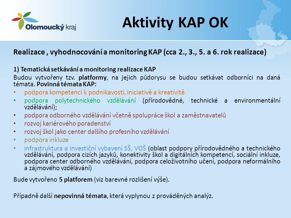 Aktivity KAP OK Realizace, vyhodnocování a monitoring KAP (cca 2., 3., 5.