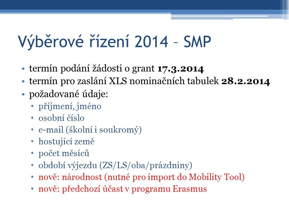 Výběrové řízení 2014 – SMP termín podání žádosti o grant 17.3.2014 termín pro zaslání XLS nominačních tabulek 28.2.2014 požadované údaje: příjmení, jméno osobní číslo e-mail (školní i soukromý) hostující země počet měsíců období výjezdu (ZS/LS/oba/prázdniny) nově: národnost (nutné pro import do Mobility Tool) nově: předchozí účast v programu Erasmus