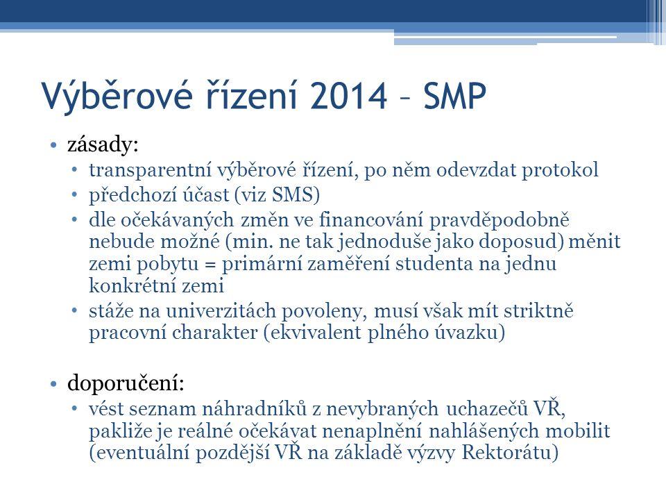 Výběrové řízení 2014 – SMP zásady: transparentní výběrové řízení, po něm odevzdat protokol předchozí účast (viz SMS) dle očekávaných změn ve financování pravděpodobně nebude možné (min.