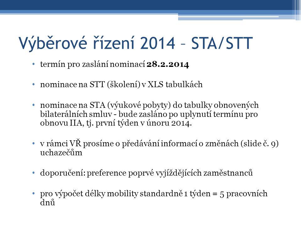 Výběrové řízení 2014 – STA/STT termín pro zaslání nominací 28.2.2014 nominace na STT (školení) v XLS tabulkách nominace na STA (výukové pobyty) do tabulky obnovených bilaterálních smluv - bude zasláno po uplynutí termínu pro obnovu IIA, tj.