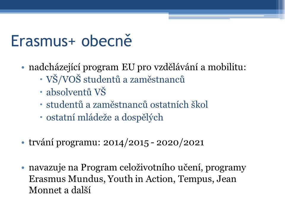 Erasmus+ obecně nadcházející program EU pro vzdělávání a mobilitu:  VŠ/VOŠ studentů a zaměstnanců  absolventů VŠ  studentů a zaměstnanců ostatních škol  ostatní mládeže a dospělých trvání programu: 2014/2015 - 2020/2021 navazuje na Program celoživotního učení, programy Erasmus Mundus, Youth in Action, Tempus, Jean Monnet a další